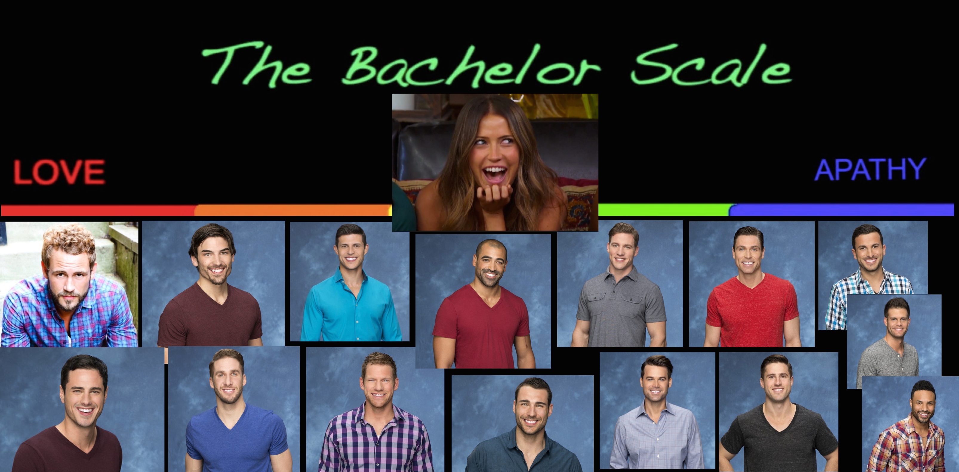 Kaitlyn Bachelor Scale